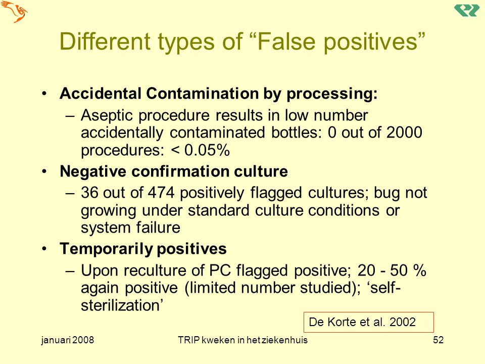 Different types of False positives