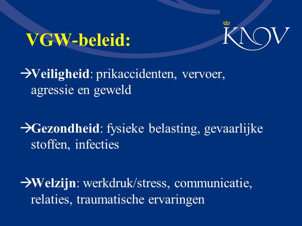 VGW-beleid: Veiligheid: prikaccidenten, vervoer, agressie en geweld