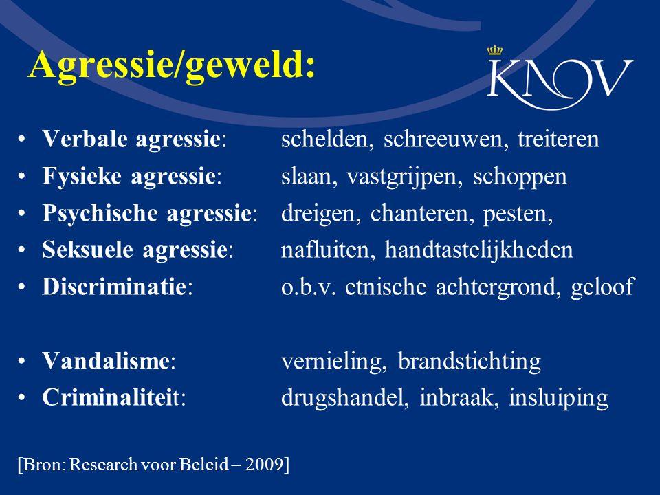 Agressie/geweld: Verbale agressie: schelden, schreeuwen, treiteren