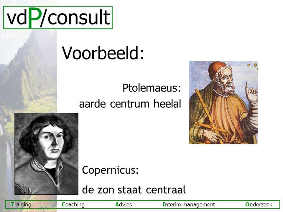 Voorbeeld: Ptolemaeus: aarde centrum heelal Copernicus: