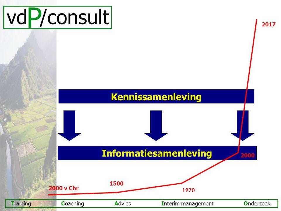 Informatiesamenleving