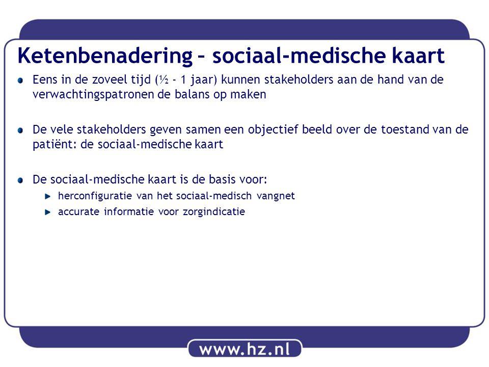 Ketenbenadering – sociaal-medische kaart