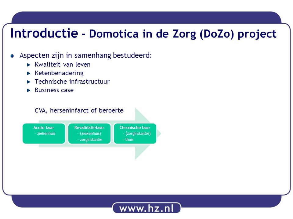 Introductie - Domotica in de Zorg (DoZo) project