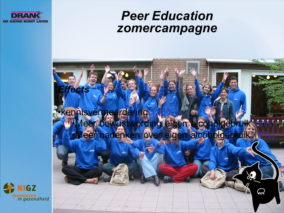 Peer Education zomercampagne