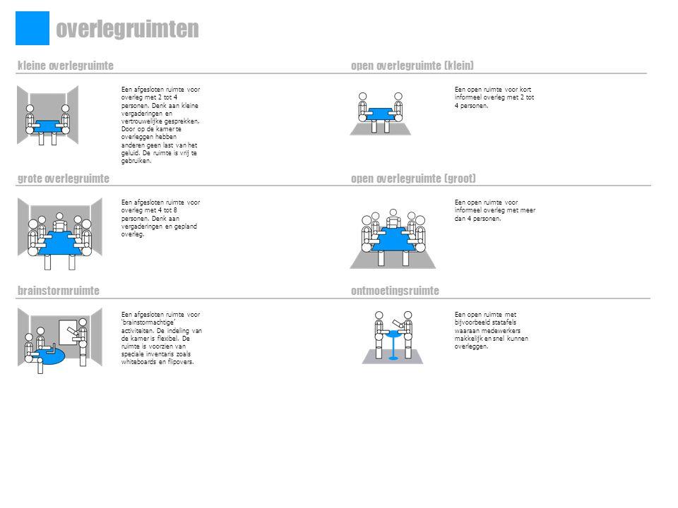 overlegruimten kleine overlegruimte open overlegruimte (klein)