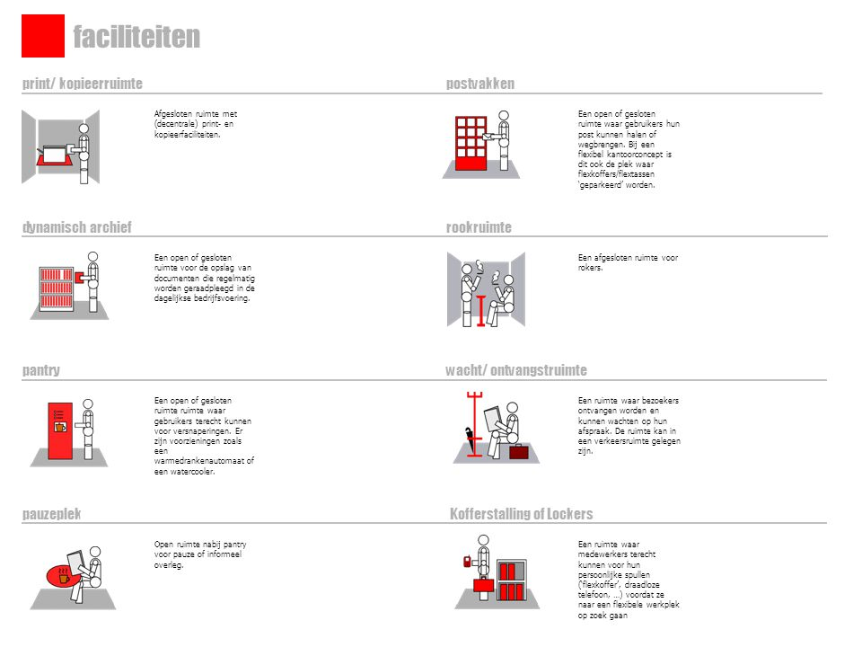 faciliteiten print/ kopieerruimte postvakken dynamisch archief