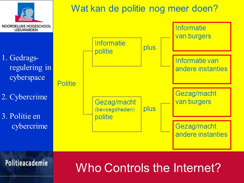 Who Controls the Internet