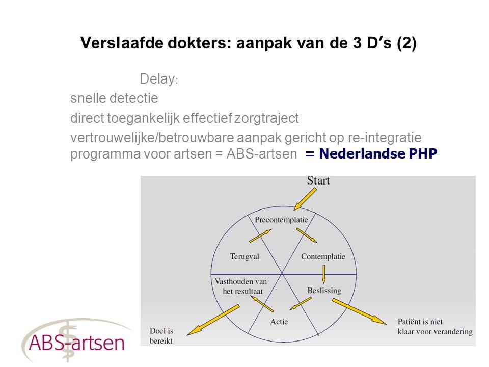 Verslaafde dokters: aanpak van de 3 D's (2)