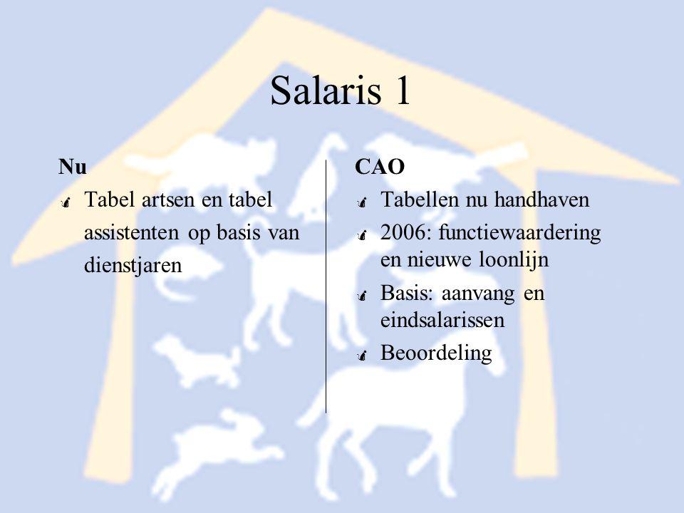 Salaris 1 Nu Tabel artsen en tabel assistenten op basis van