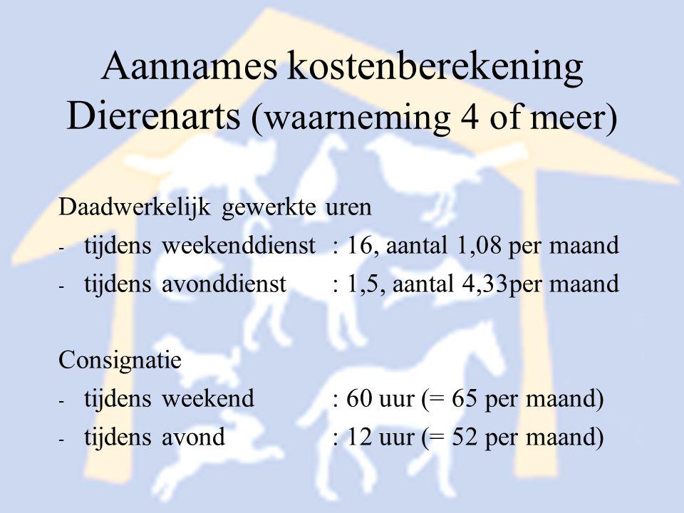 Aannames kostenberekening Dierenarts (waarneming 4 of meer)