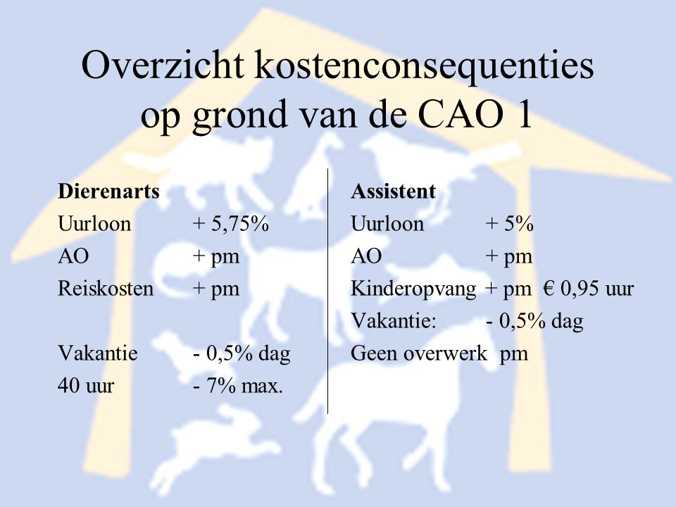 Overzicht kostenconsequenties op grond van de CAO 1