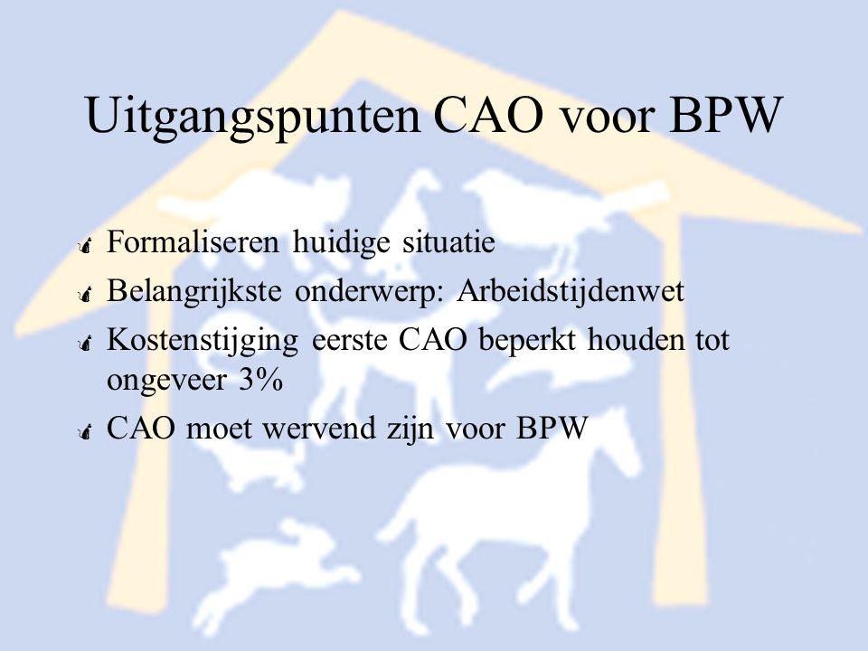 Uitgangspunten CAO voor BPW