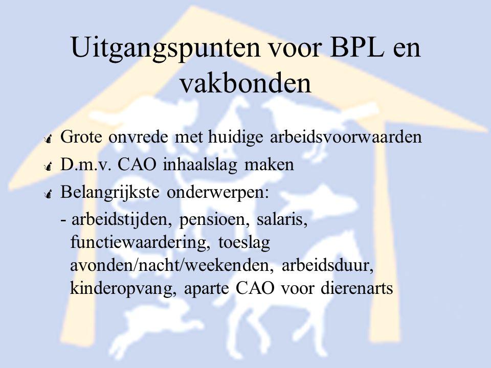 Uitgangspunten voor BPL en vakbonden