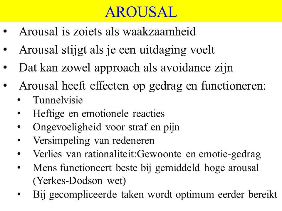 AROUSAL Arousal is zoiets als waakzaamheid