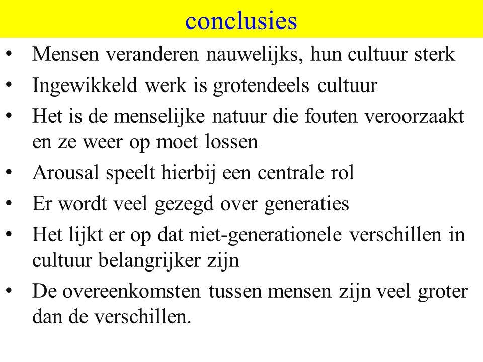 conclusies Mensen veranderen nauwelijks, hun cultuur sterk