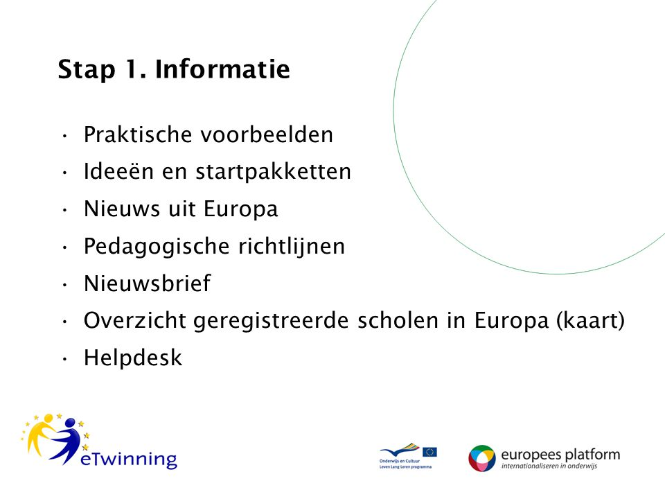 Stap 1. Informatie Praktische voorbeelden Ideeën en startpakketten