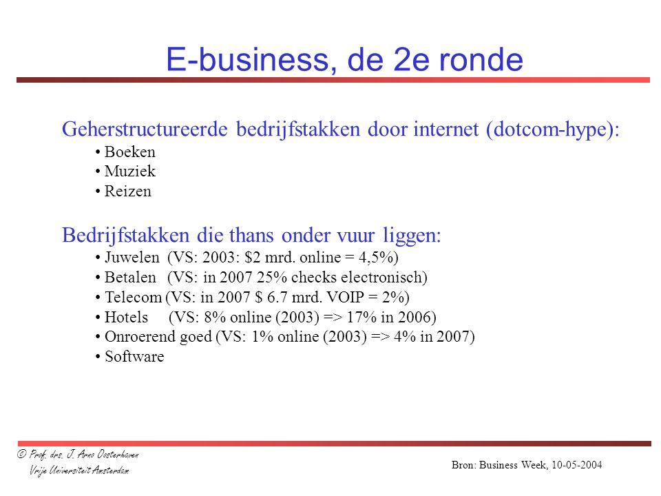 E-business, de 2e ronde © Prof. drs. J. Arno Oosterhaven. Vrije Universiteit Amsterdam.