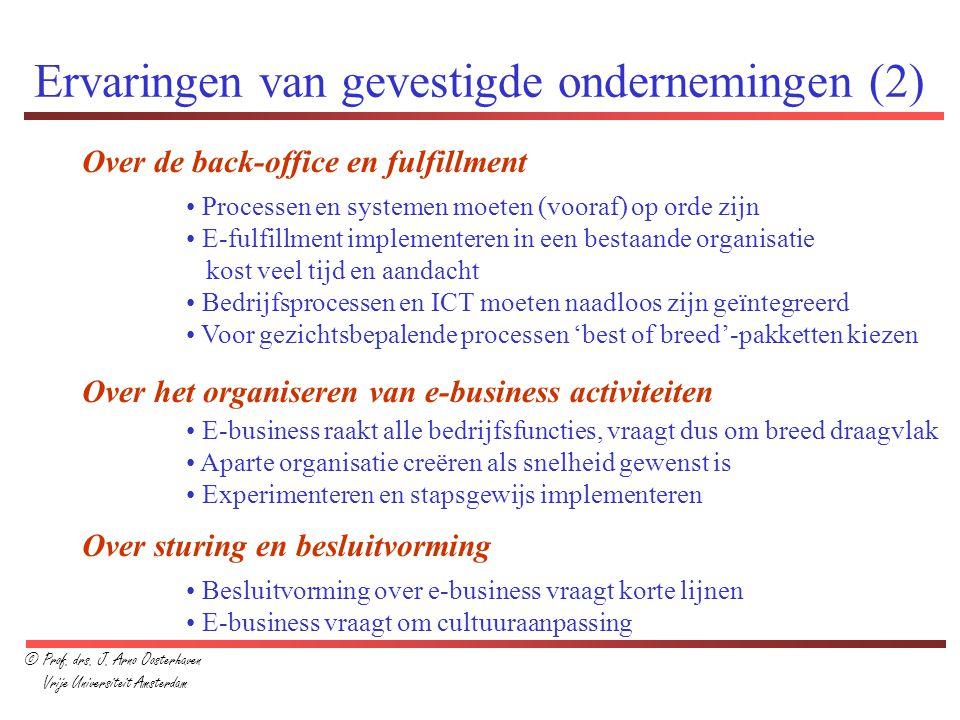 Ervaringen van gevestigde ondernemingen (2)