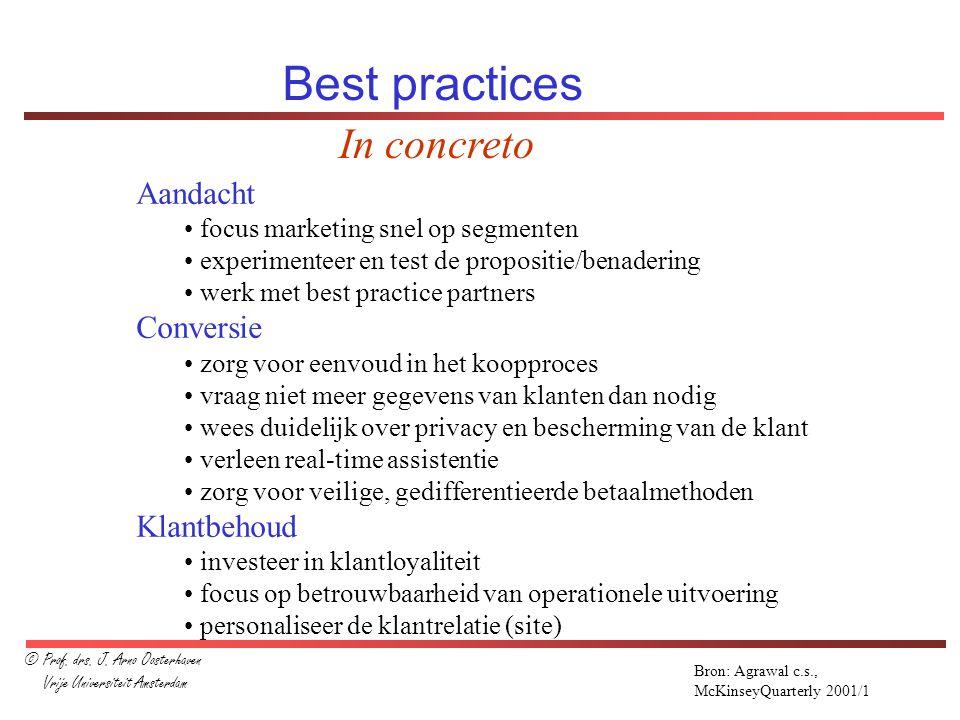 Best practices In concreto Aandacht Conversie Klantbehoud