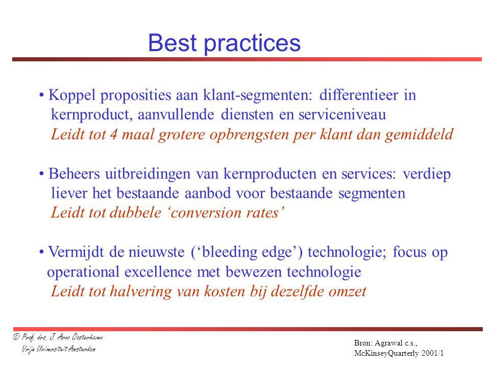 Best practices © Prof. drs. J. Arno Oosterhaven. Vrije Universiteit Amsterdam.