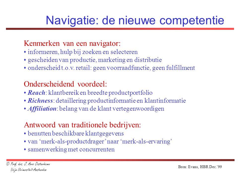 Navigatie: de nieuwe competentie