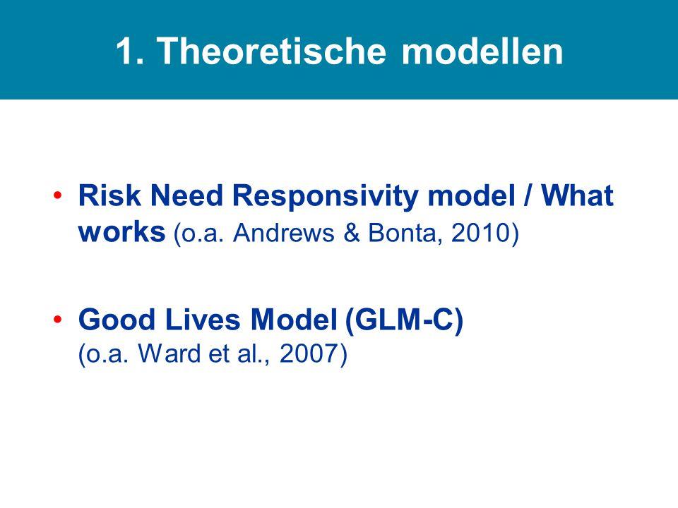 1. Theoretische modellen