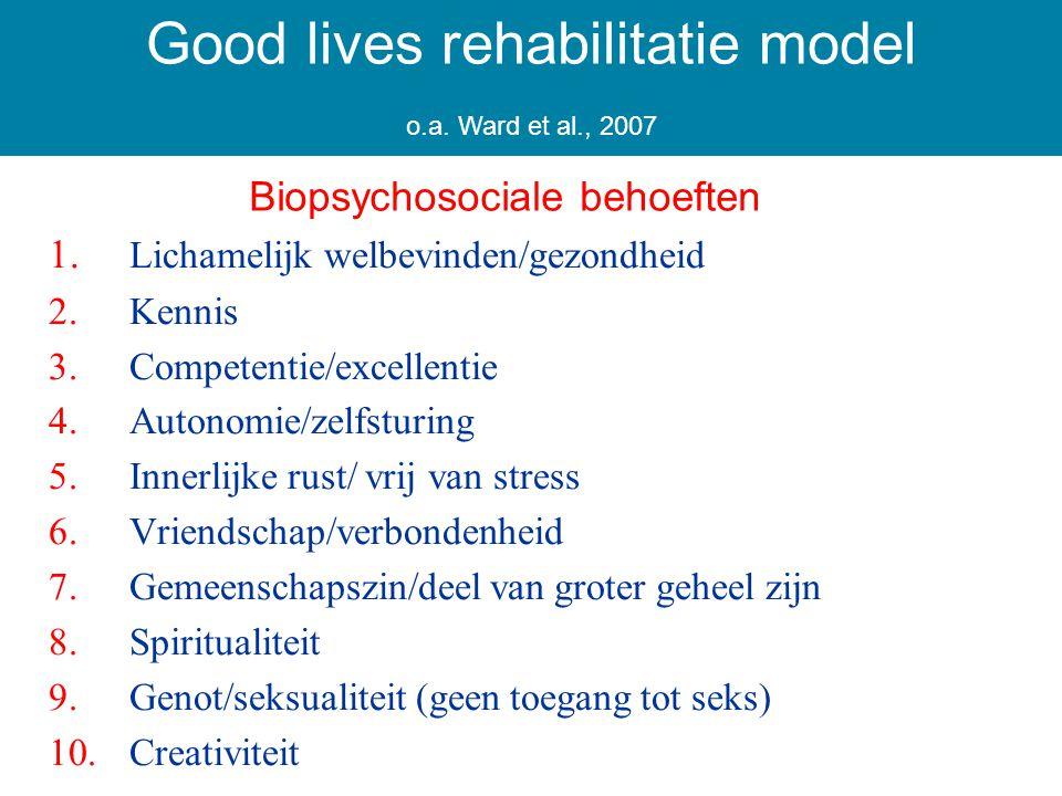 Biopsychosociale behoeften