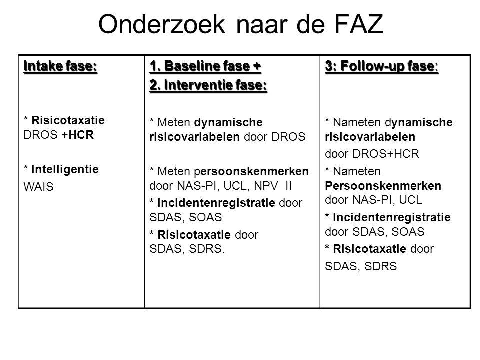 Onderzoek naar de FAZ Intake fase: 1. Baseline fase +