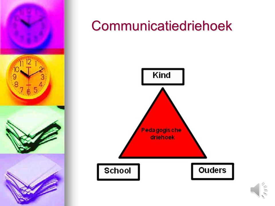 Communicatiedriehoek