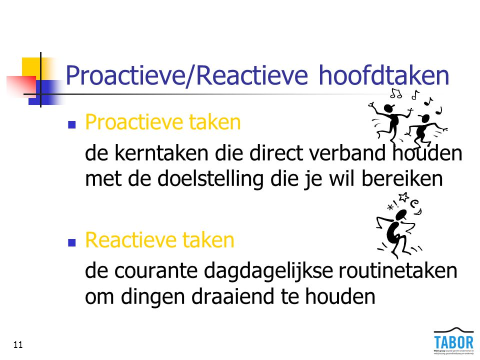 Proactieve/Reactieve hoofdtaken