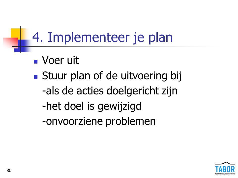 4. Implementeer je plan Voer uit Stuur plan of de uitvoering bij