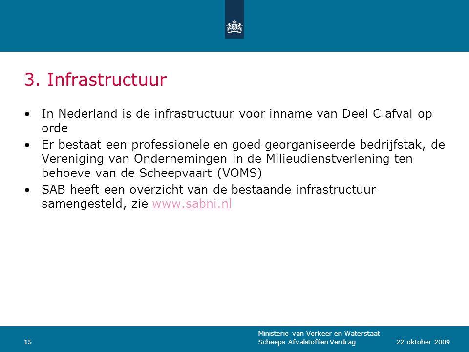 3. Infrastructuur In Nederland is de infrastructuur voor inname van Deel C afval op orde.