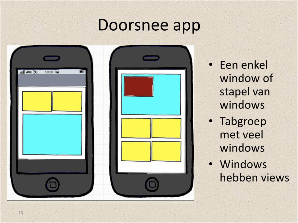 Doorsnee app Een enkel window of stapel van windows