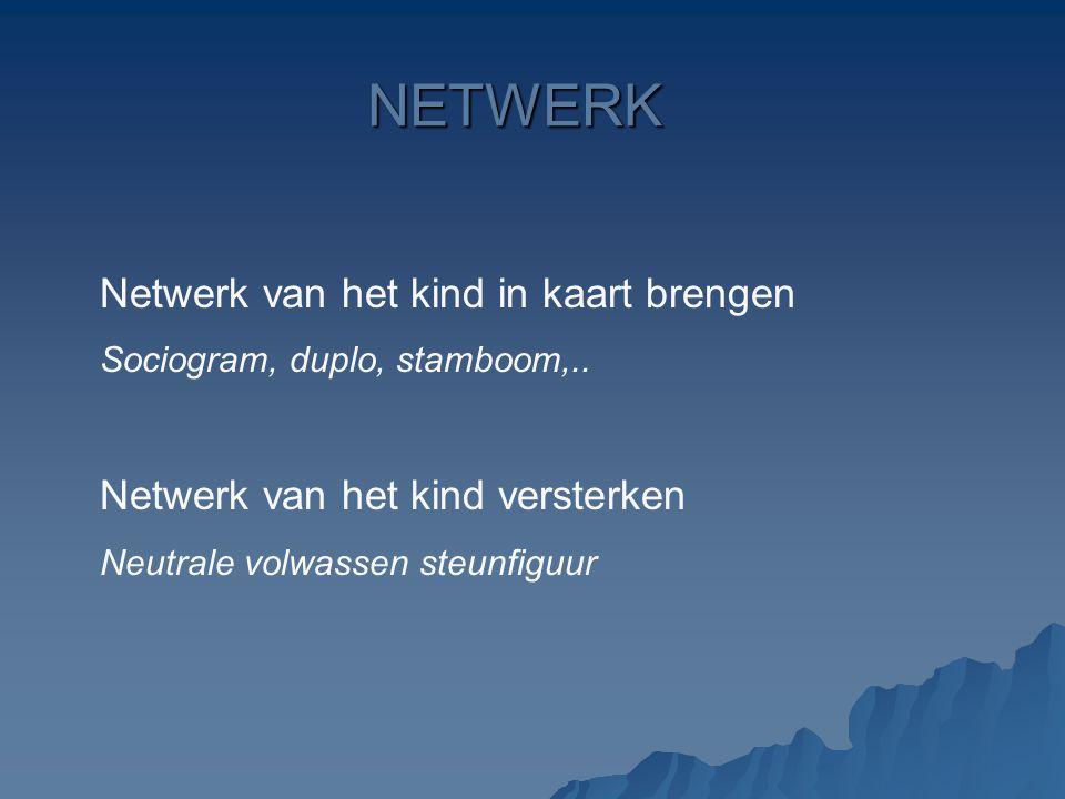 NETWERK Netwerk van het kind in kaart brengen