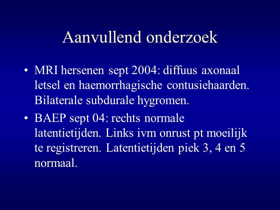 Aanvullend onderzoek MRI hersenen sept 2004: diffuus axonaal letsel en haemorrhagische contusiehaarden. Bilaterale subdurale hygromen.