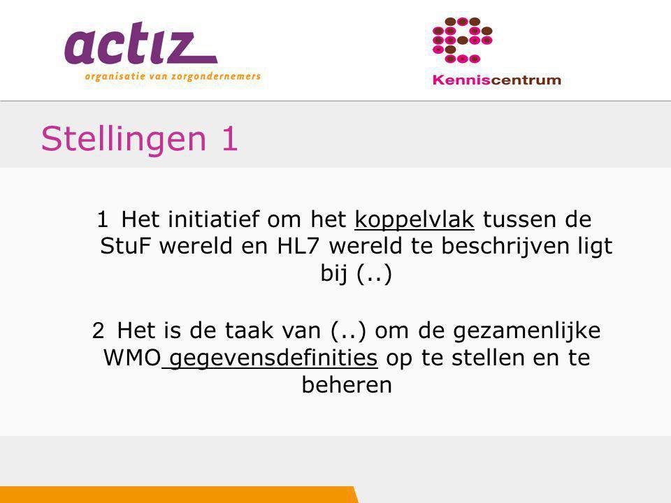 Stellingen 1 1 Het initiatief om het koppelvlak tussen de StuF wereld en HL7 wereld te beschrijven ligt bij (..)