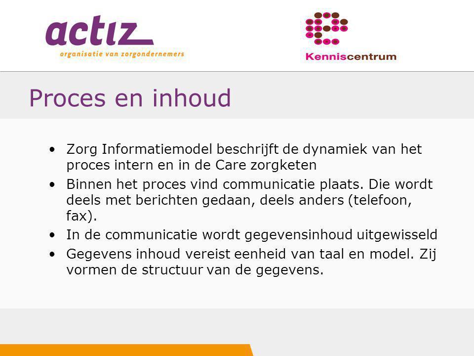 Proces en inhoud Zorg Informatiemodel beschrijft de dynamiek van het proces intern en in de Care zorgketen.