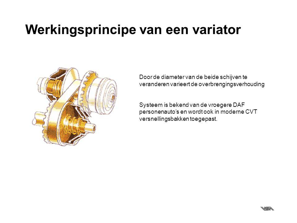 Werkingsprincipe van een variator