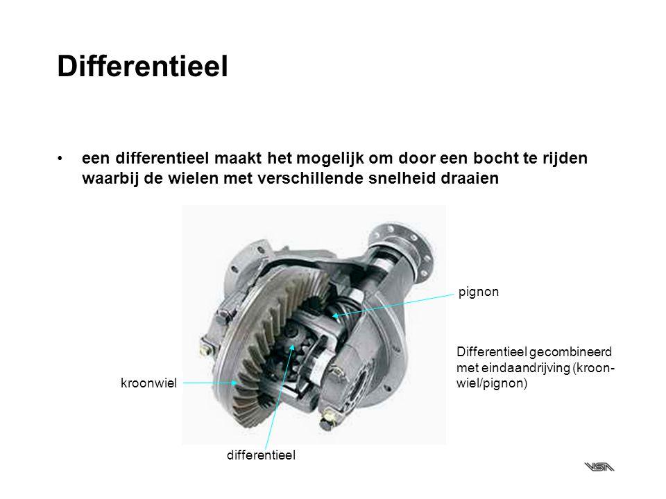 Differentieel een differentieel maakt het mogelijk om door een bocht te rijden waarbij de wielen met verschillende snelheid draaien.