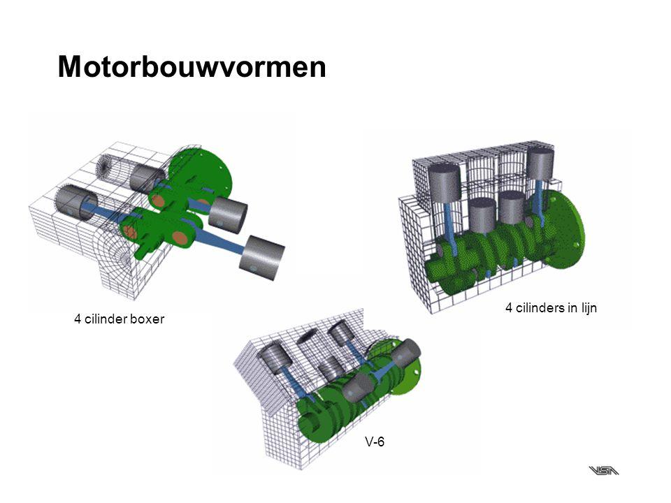 Motorbouwvormen 4 cilinders in lijn 4 cilinder boxer V-6