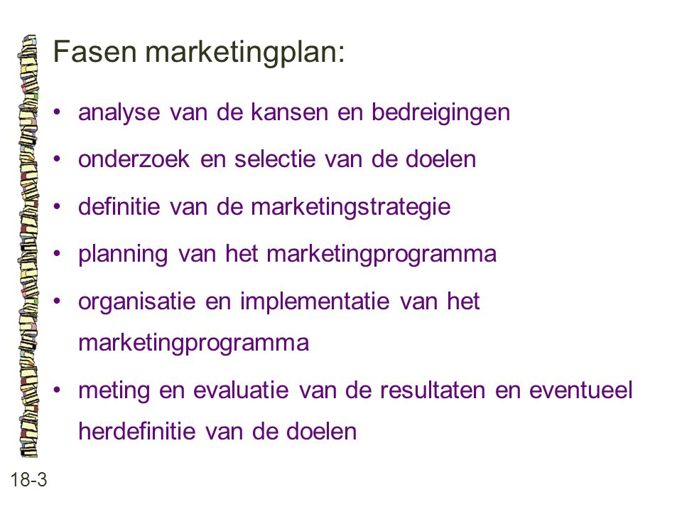 Fasen marketingplan: analyse van de kansen en bedreigingen