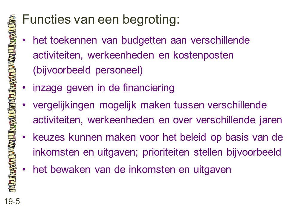 Functies van een begroting: