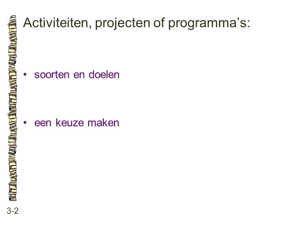 Activiteiten, projecten of programma's: