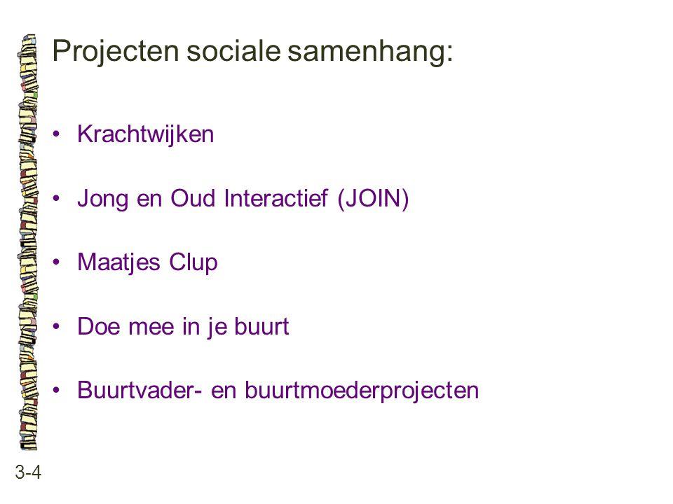 Projecten sociale samenhang: