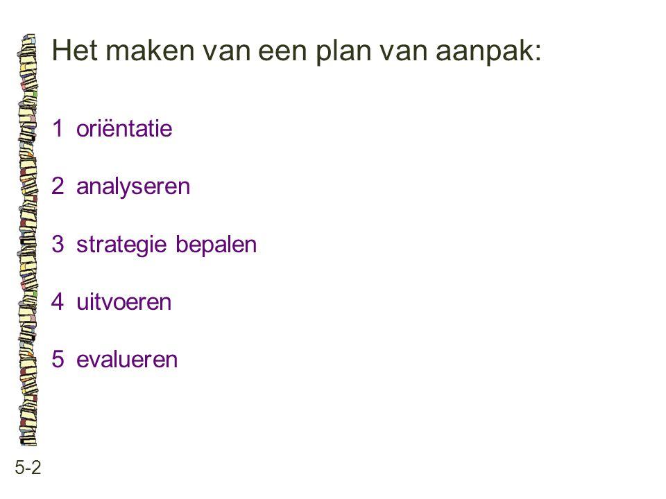 Het maken van een plan van aanpak: