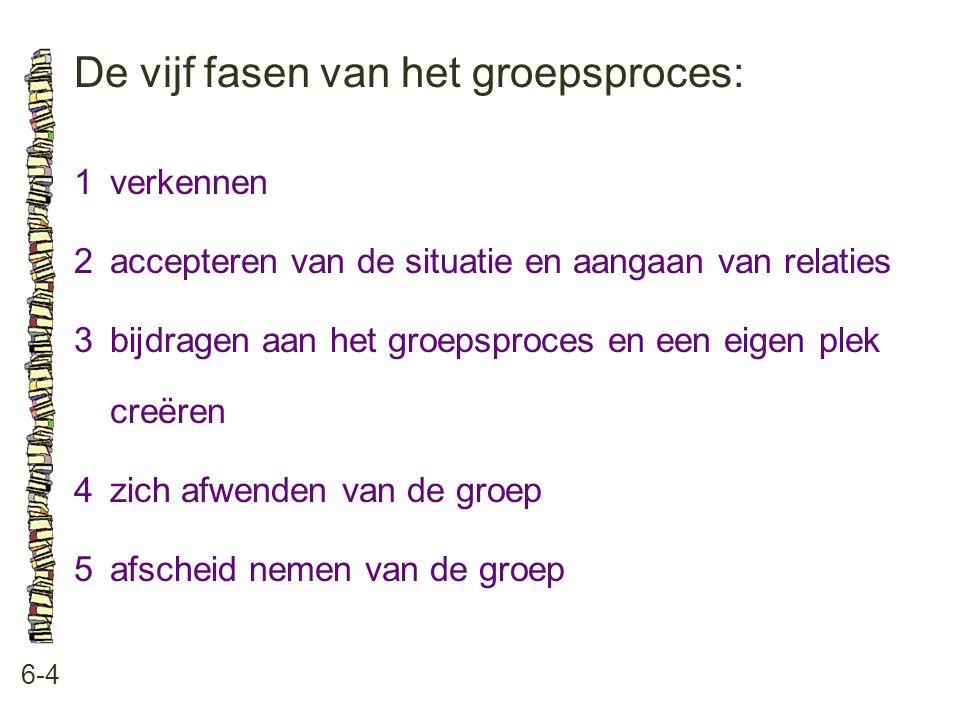 De vijf fasen van het groepsproces: