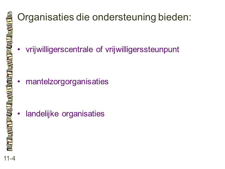 Organisaties die ondersteuning bieden: