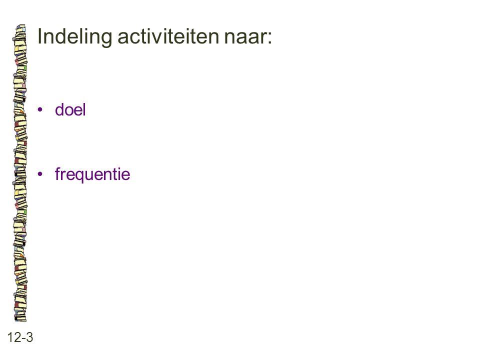 Indeling activiteiten naar: