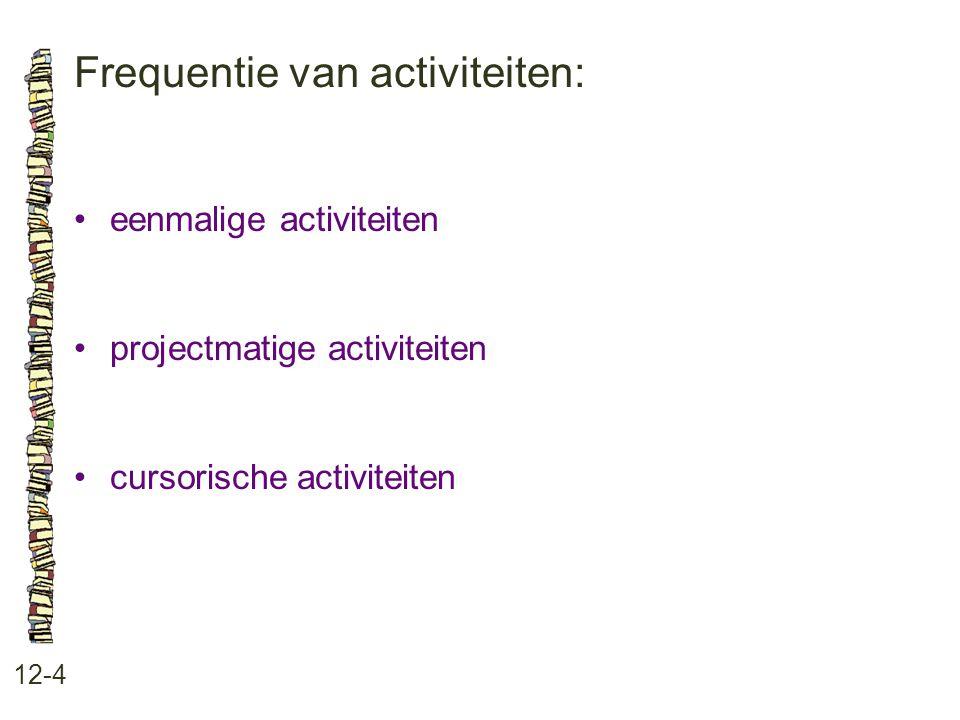 Frequentie van activiteiten: