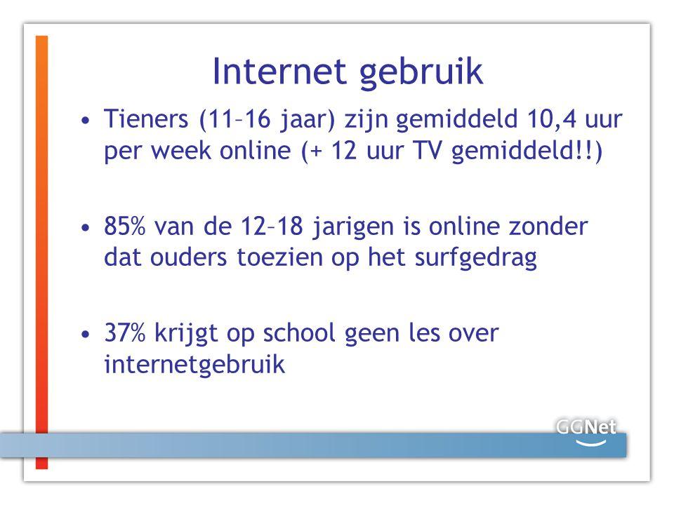 Internet gebruik Tieners (11–16 jaar) zijn gemiddeld 10,4 uur per week online (+ 12 uur TV gemiddeld!!)